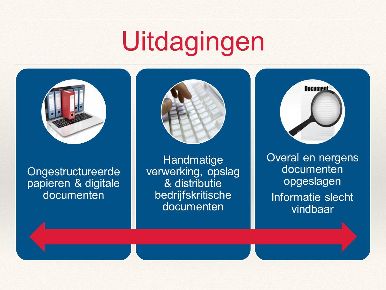 Uitdagingen HERKENT U DIT BINNEN UW ORGANISATIE? Ongestructureerde papieren & digitale documenten Handmatige verwerking, opslag & distributie bedrijfs