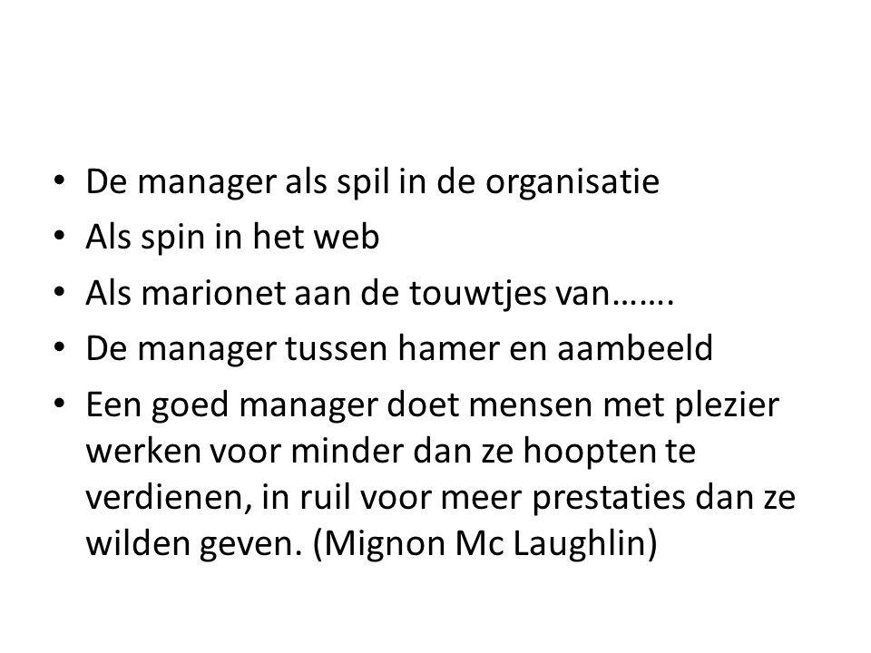 De manager als spil in de organisatie Als spin in het web Als marionet aan de touwtjes van……. De manager tussen hamer en aambeeld Een goed manager doe