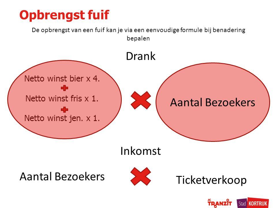 Opbrengst fuif De opbrengst van een fuif kan je via een eenvoudige formule bij benadering bepalen Netto winst bier x 4. Netto winst fris x 1. Netto wi