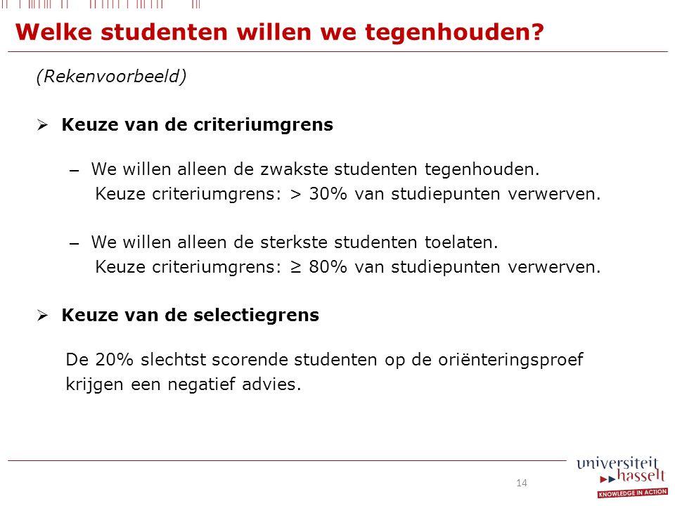 (Rekenvoorbeeld)  Keuze van de criteriumgrens – We willen alleen de zwakste studenten tegenhouden.