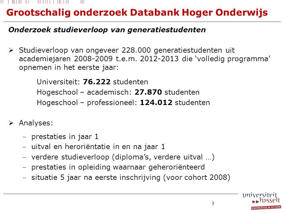 Grootschalig onderzoek Databank Hoger Onderwijs Onderzoek studieverloop van generatiestudenten  Studieverloop van ongeveer 228.000 generatiestudenten uit academiejaren 2008-2009 t.e.m.