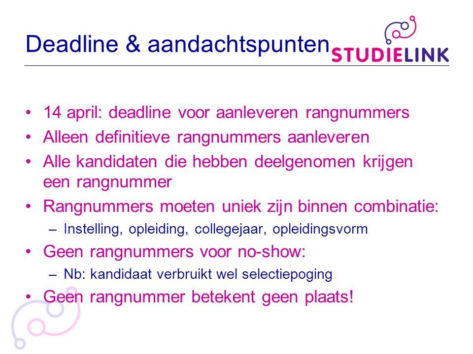 Deadline & aandachtspunten 14 april: deadline voor aanleveren rangnummers Alleen definitieve rangnummers aanleveren Alle kandidaten die hebben deelgen