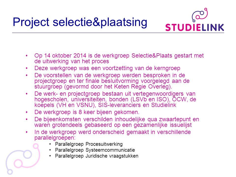 Project selectie&plaatsing Op 14 oktober 2014 is de werkgroep Selectie&Plaats gestart met de uitwerking van het proces Deze werkgroep was een voortzet