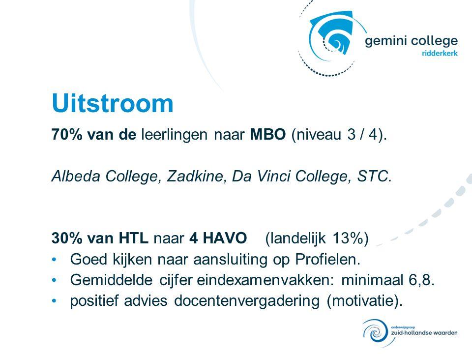 Uitstroom 70% van de leerlingen naar MBO (niveau 3 / 4). Albeda College, Zadkine, Da Vinci College, STC. 30% van HTL naar 4 HAVO (landelijk 13%) Goed