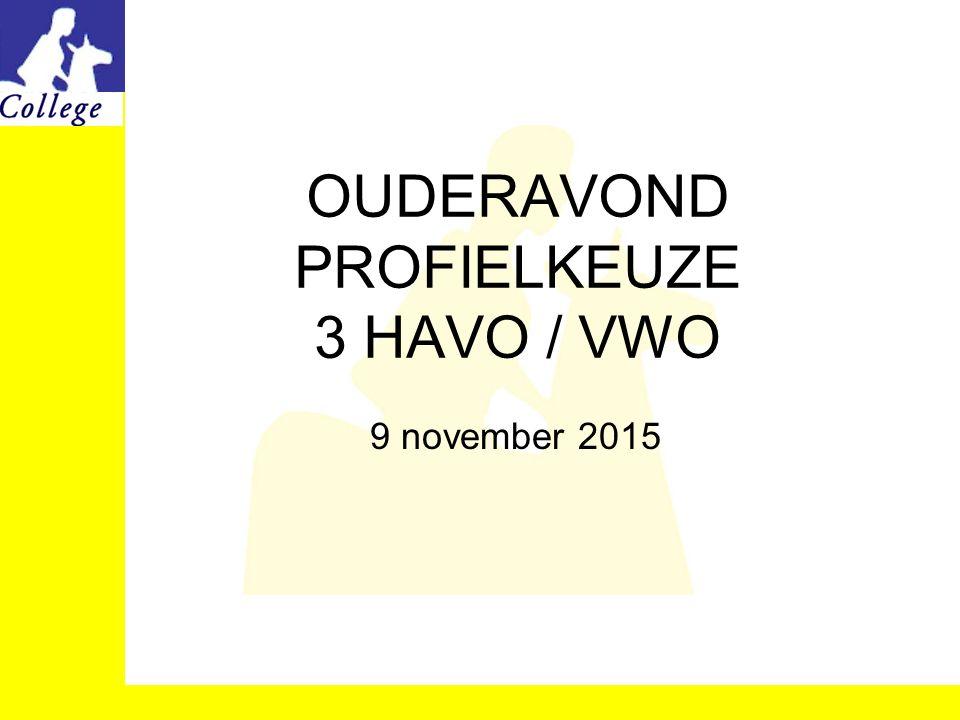 OUDERAVOND PROFIELKEUZE 3 HAVO / VWO 9 november 2015