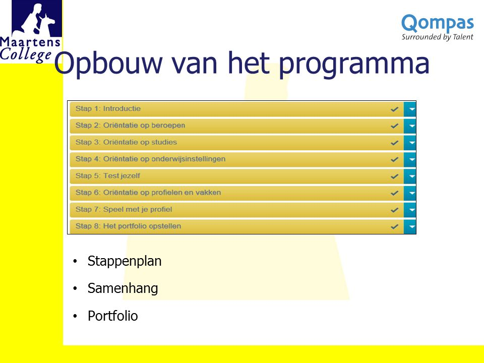 Opbouw van het programma Stappenplan Samenhang Portfolio