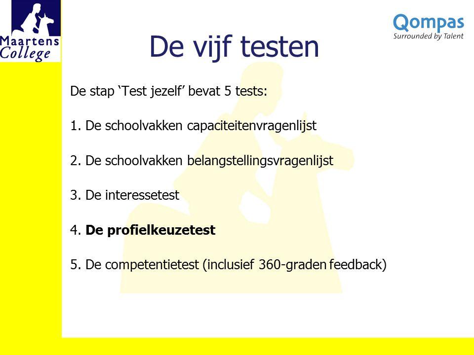 De vijf testen De stap 'Test jezelf' bevat 5 tests: 1. De schoolvakken capaciteitenvragenlijst 2. De schoolvakken belangstellingsvragenlijst 3. De int