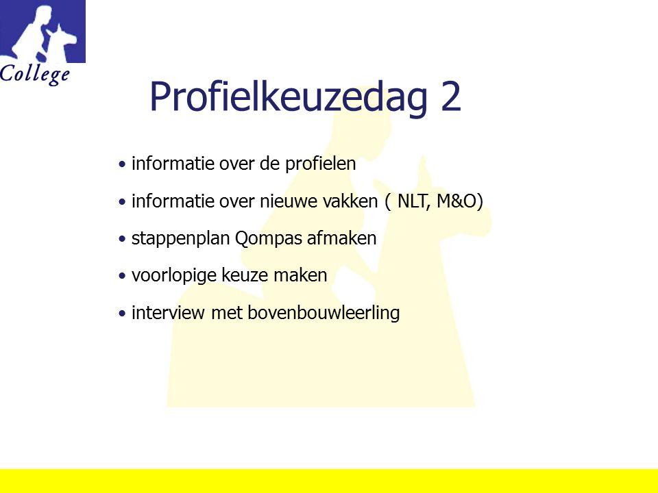 Profielkeuzedag 2 informatie over de profielen informatie over nieuwe vakken ( NLT, M&O) stappenplan Qompas afmaken voorlopige keuze maken interview m