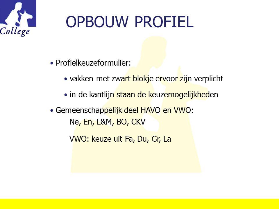 OPBOUW PROFIEL Profielkeuzeformulier: vakken met zwart blokje ervoor zijn verplicht in de kantlijn staan de keuzemogelijkheden Gemeenschappelijk deel