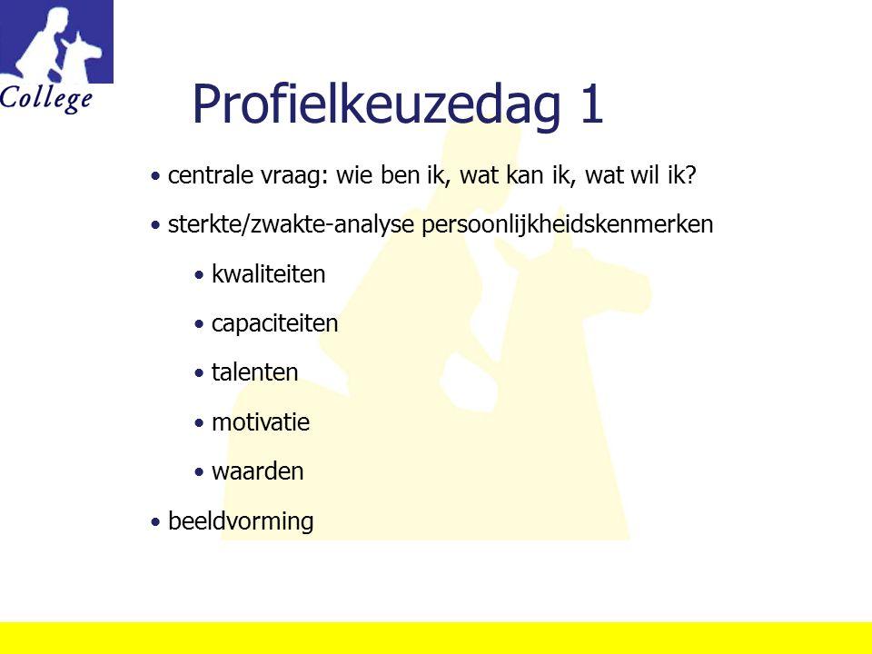 Profielkeuzedag 1 centrale vraag: wie ben ik, wat kan ik, wat wil ik? sterkte/zwakte-analyse persoonlijkheidskenmerken kwaliteiten capaciteiten talent