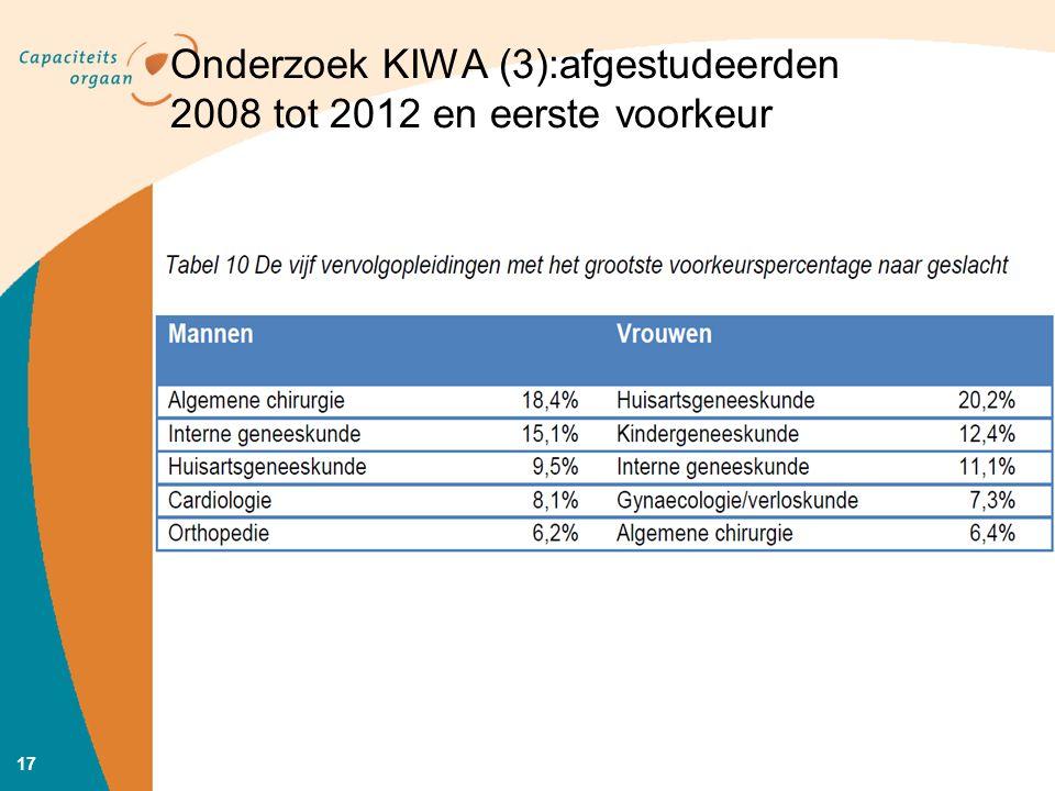 Onderzoek KIWA (3):afgestudeerden 2008 tot 2012 en eerste voorkeur 17