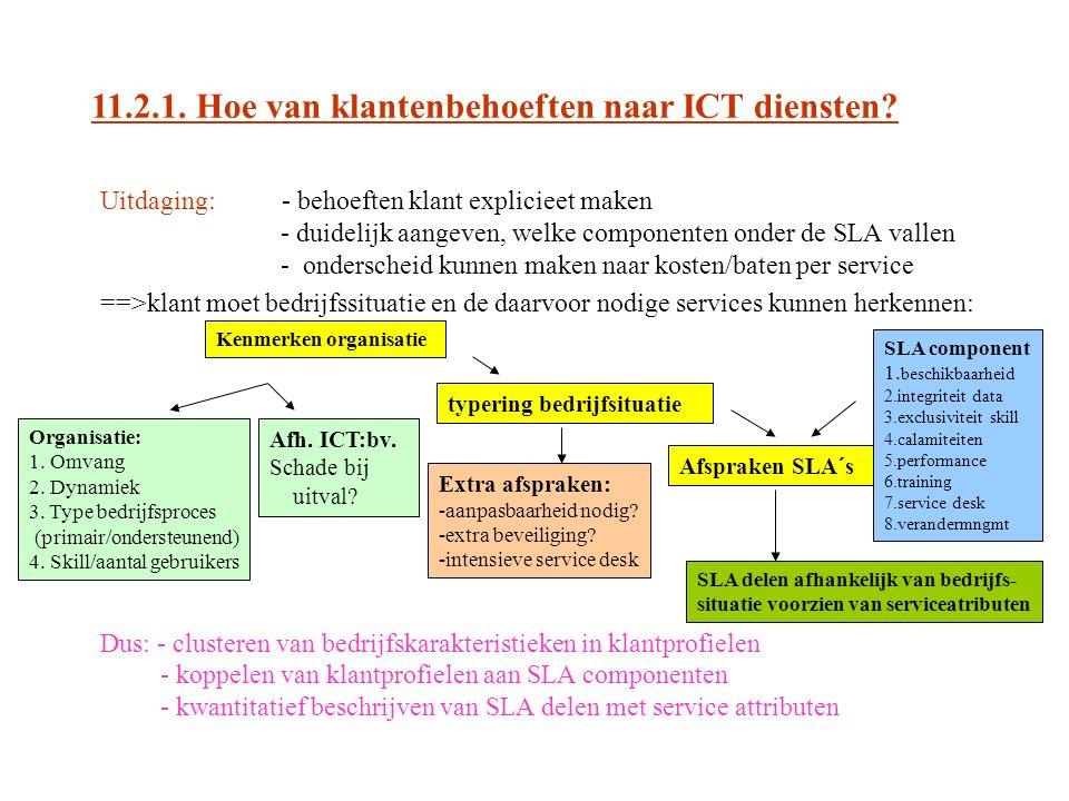 11.2.1. Hoe van klantenbehoeften naar ICT diensten? Uitdaging: - behoeften klant explicieet maken - duidelijk aangeven, welke componenten onder de SLA