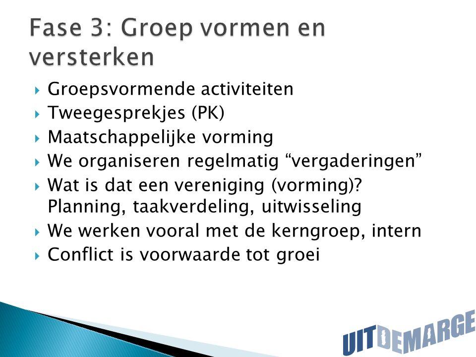  Groepsvormende activiteiten  Tweegesprekjes (PK)  Maatschappelijke vorming  We organiseren regelmatig vergaderingen  Wat is dat een vereniging (vorming).