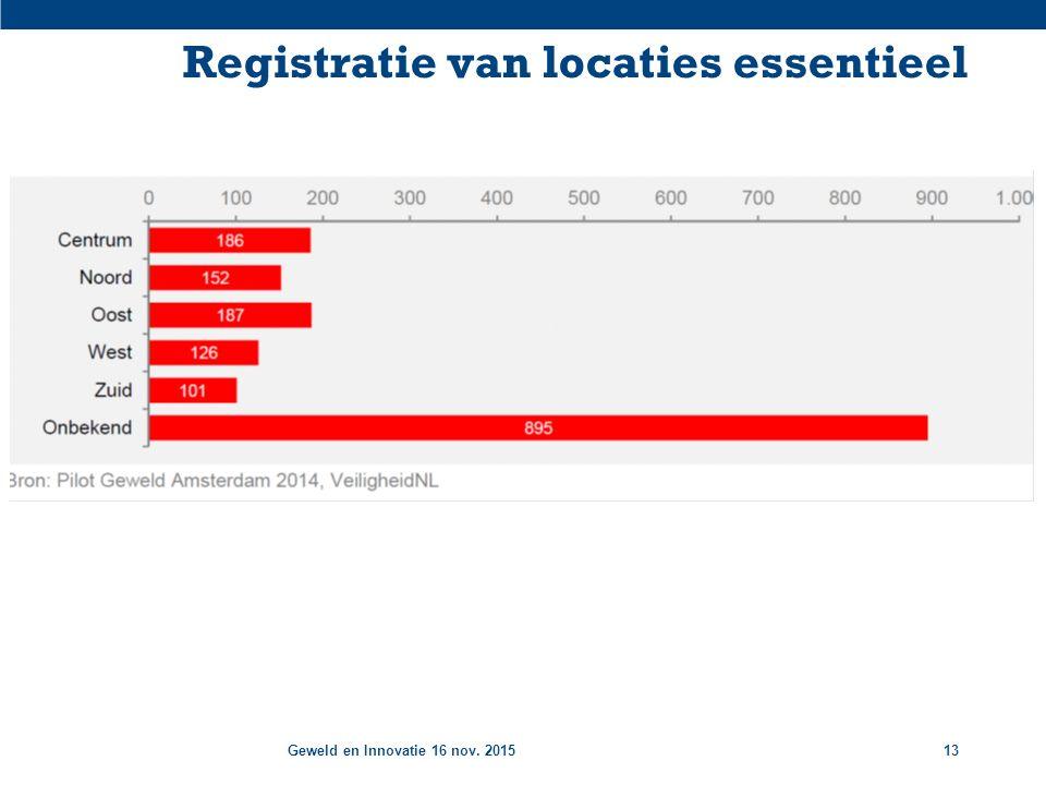 Geweld en Innovatie 16 nov. 201513 Registratie van locaties essentieel