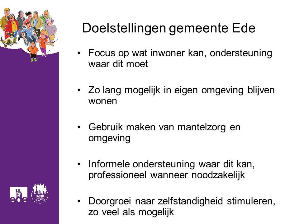 Doelstellingen gemeente Ede Focus op wat inwoner kan, ondersteuning waar dit moet Zo lang mogelijk in eigen omgeving blijven wonen Gebruik maken van m