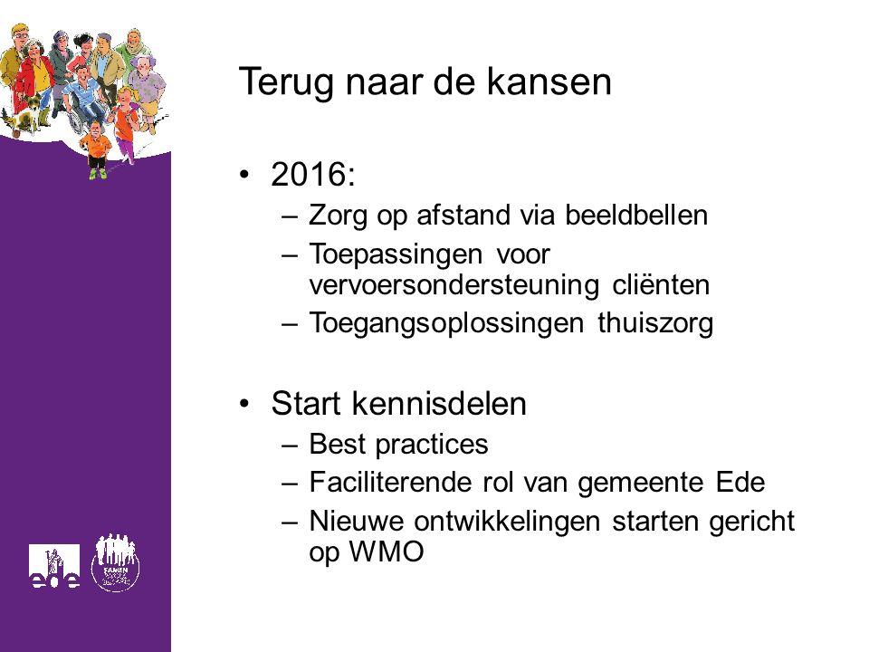 Terug naar de kansen 2016: –Zorg op afstand via beeldbellen –Toepassingen voor vervoersondersteuning cliënten –Toegangsoplossingen thuiszorg Start ken