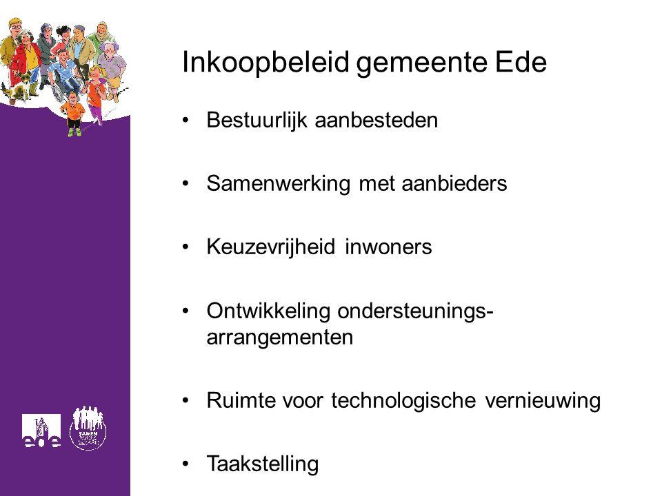 Inkoopbeleid gemeente Ede Bestuurlijk aanbesteden Samenwerking met aanbieders Keuzevrijheid inwoners Ontwikkeling ondersteunings- arrangementen Ruimte