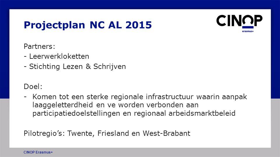www.cinoperasmusplus.nl Ina den Hollander en Matthieu Mes ihollander@cinop.nl 06 516 90 016 CINOP Erasmus+
