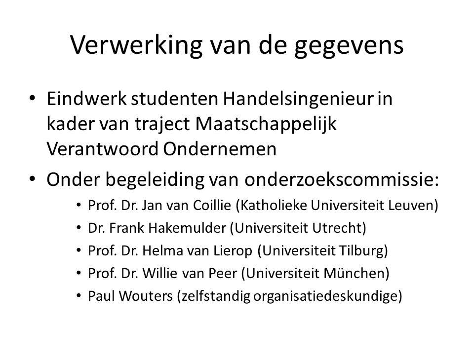 Verwerking van de gegevens Eindwerk studenten Handelsingenieur in kader van traject Maatschappelijk Verantwoord Ondernemen Onder begeleiding van onderzoekscommissie: Prof.
