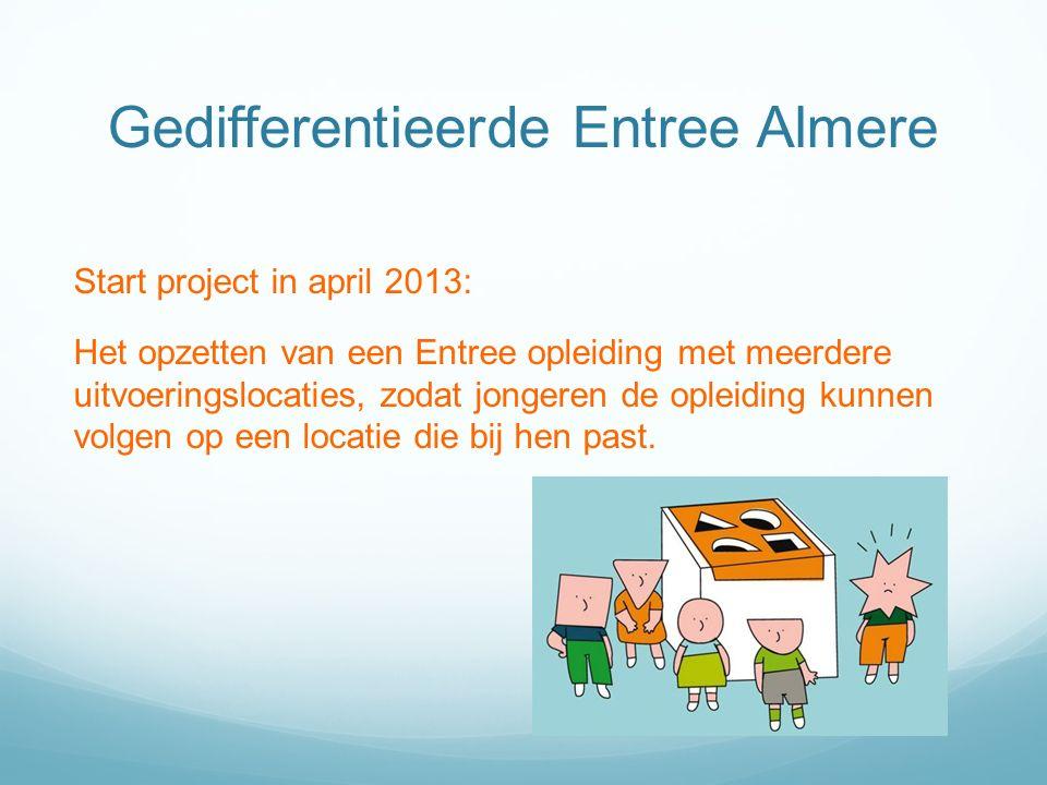 Gedifferentieerde Entree Almere Start project in april 2013: Het opzetten van een Entree opleiding met meerdere uitvoeringslocaties, zodat jongeren de opleiding kunnen volgen op een locatie die bij hen past.