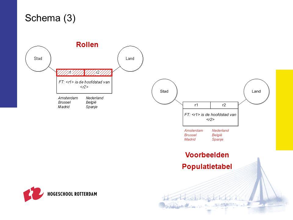 Schema (3) Rollen Voorbeelden Populatietabel