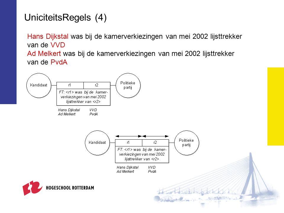 UniciteitsRegels (4) Hans Dijkstal was bij de kamerverkiezingen van mei 2002 lijsttrekker van de VVD Ad Melkert was bij de kamerverkiezingen van mei 2002 lijsttrekker van de PvdA