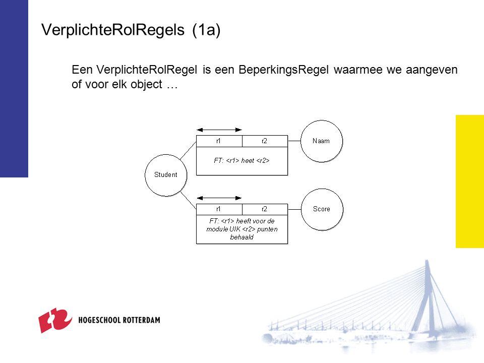 VerplichteRolRegels (1a) Een VerplichteRolRegel is een BeperkingsRegel waarmee we aangeven of voor elk object …