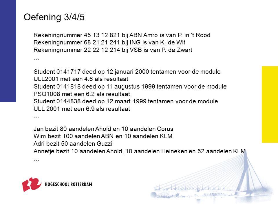 Oefening 3/4/5 Rekeningnummer 45 13 12 821 bij ABN Amro is van P. in 't Rood Rekeningnummer 68 21 21 241 bij ING is van K. de Wit Rekeningnummer 22 22