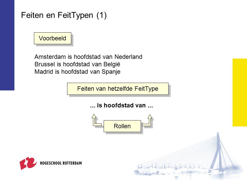 Feiten en FeitTypen (1) Amsterdam is hoofdstad van Nederland Brussel is hoofdstad van België Madrid is hoofdstad van Spanje Voorbeeld Feiten van hetzelfde FeitType...