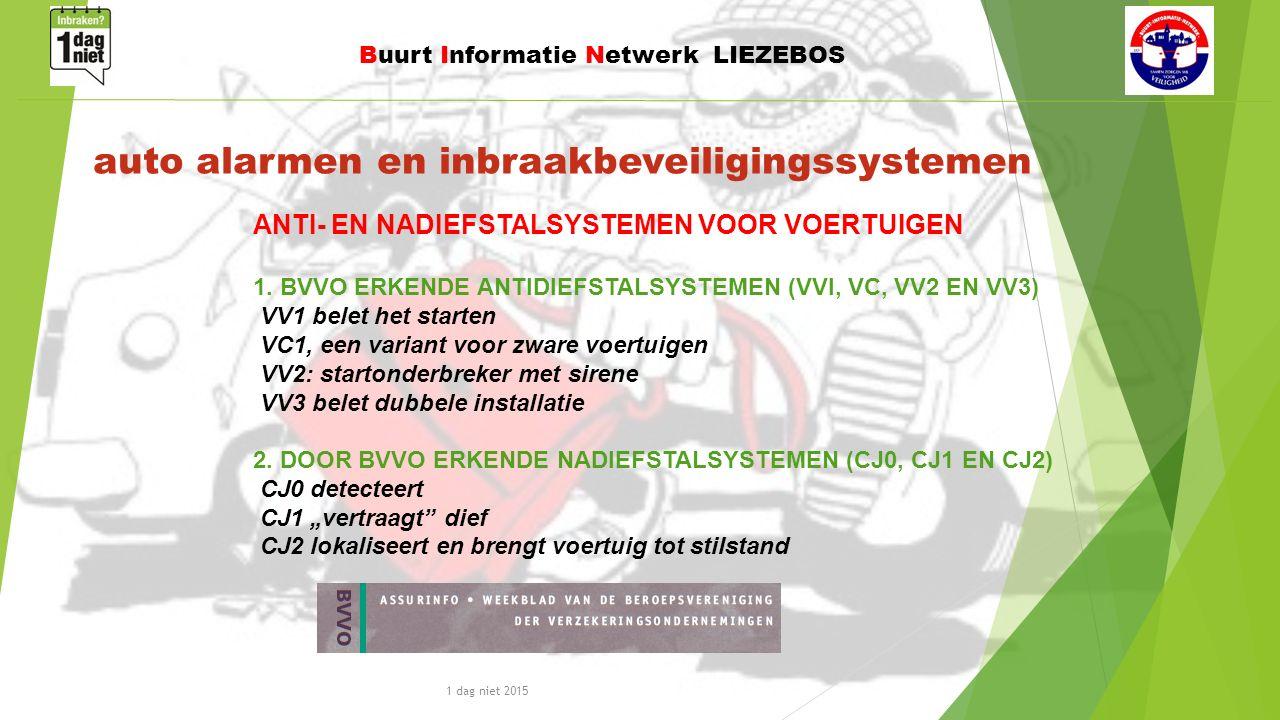 1 dag niet 2015 Buurt Informatie Netwerk LIEZEBOS auto alarmen en inbraakbeveiligingssystemen ANTI- EN NADIEFSTALSYSTEMEN VOOR VOERTUIGEN 1.
