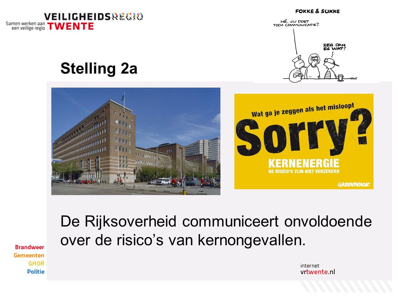 Stelling 2a De Rijksoverheid communiceert onvoldoende over de risico's van kernongevallen.