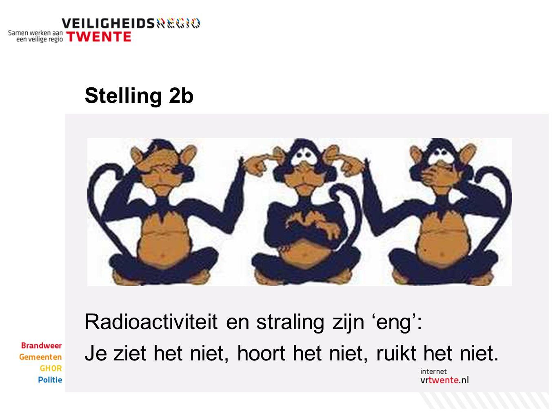 Stelling 2b Radioactiviteit en straling zijn 'eng': Je ziet het niet, hoort het niet, ruikt het niet.