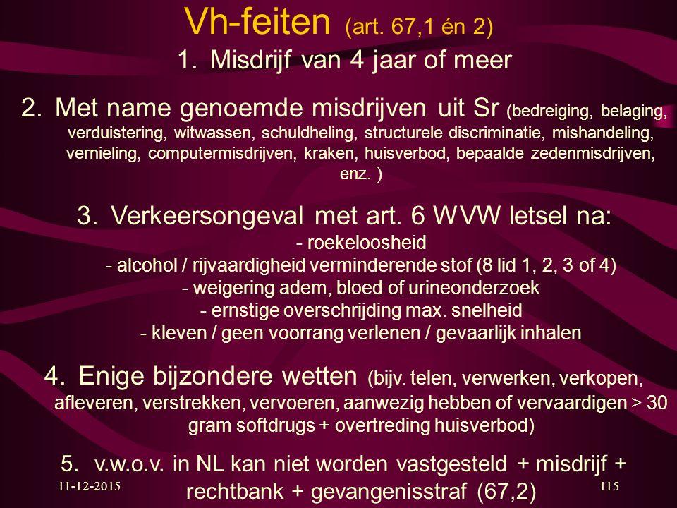 11-12-2015115 Vh-feiten (art.