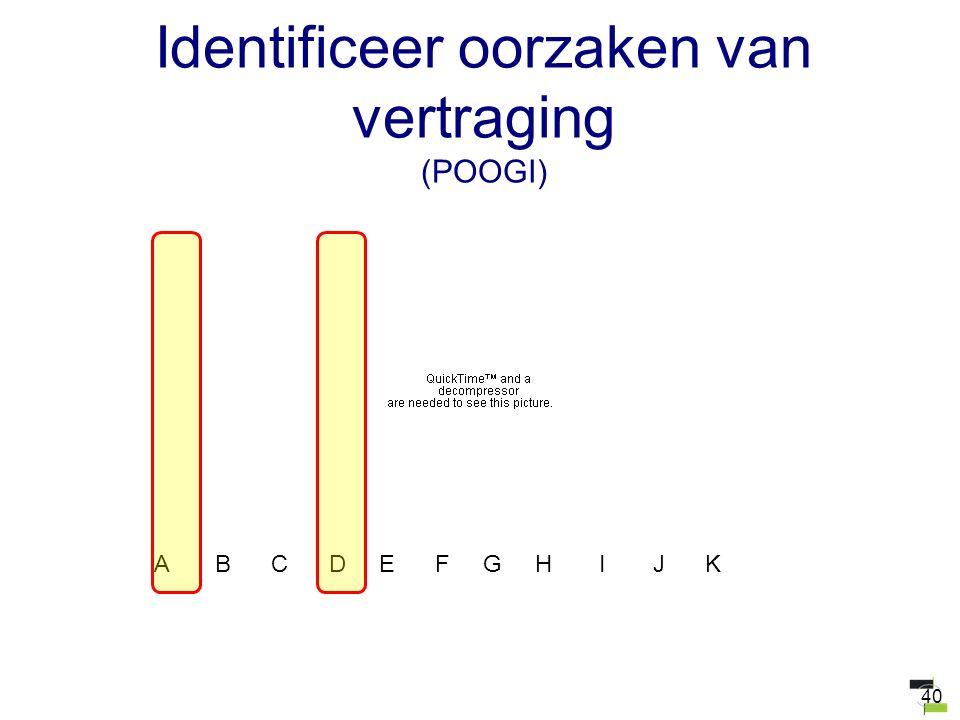 40 Identificeer oorzaken van vertraging (POOGI) A B C D E F G H I J K