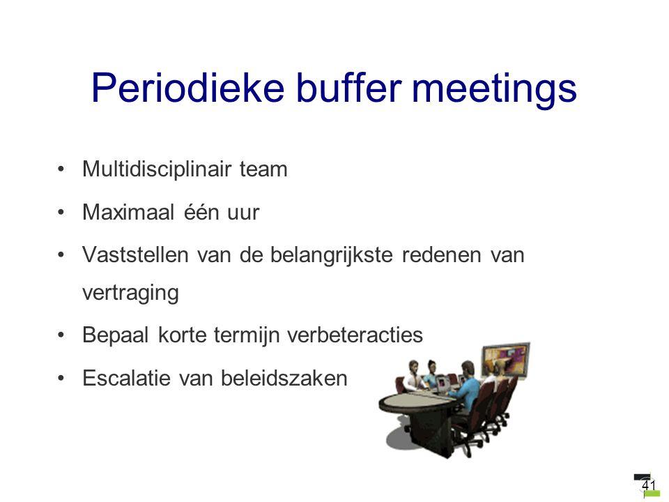 41 Periodieke buffer meetings Multidisciplinair team Maximaal één uur Vaststellen van de belangrijkste redenen van vertraging Bepaal korte termijn ver