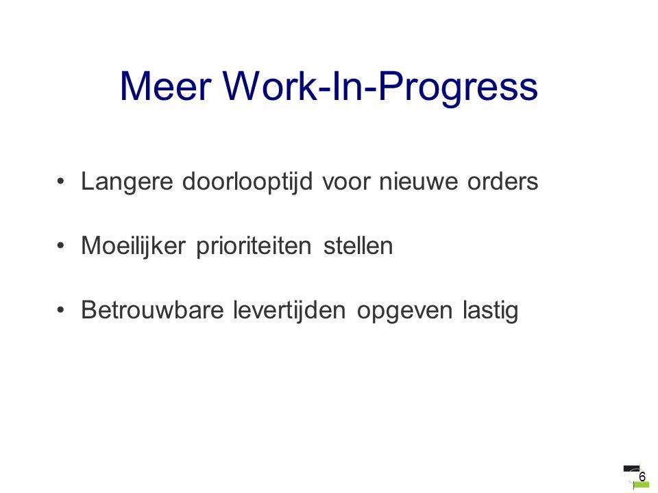 6 Meer Work-In-Progress Langere doorlooptijd voor nieuwe orders Moeilijker prioriteiten stellen Betrouwbare levertijden opgeven lastig