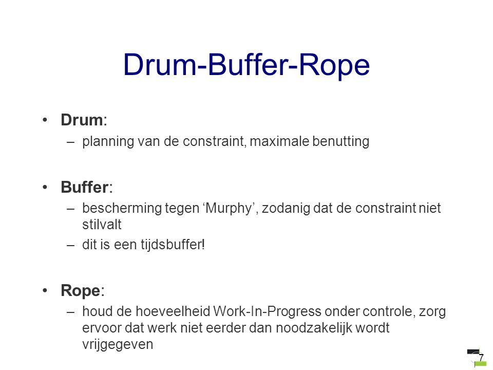 7 Drum-Buffer-Rope Drum: –planning van de constraint, maximale benutting Buffer: –bescherming tegen 'Murphy', zodanig dat de constraint niet stilvalt