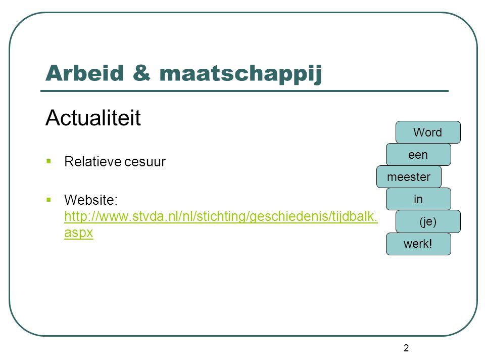 2 Arbeid & maatschappij Actualiteit  Relatieve cesuur  Website: http://www.stvda.nl/nl/stichting/geschiedenis/tijdbalk. aspx http://www.stvda.nl/nl/
