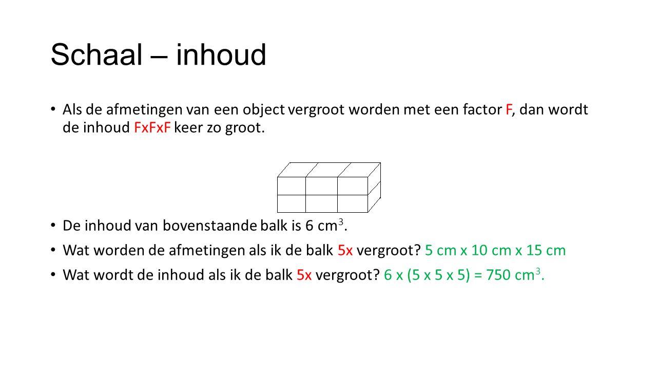 Schaal – inhoud Als de afmetingen van een object vergroot worden met een factor F, dan wordt de inhoud FxFxF keer zo groot. De inhoud van bovenstaande