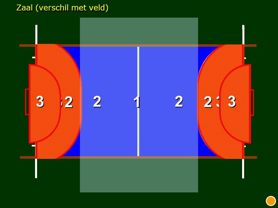 spelhervatting (1) –3 meter; –Overtreding verdediger net buiten cirkel, spelhervatting op plaats overtreding; Iedereen op 3 mtr, behalve verdedigers in de cirkel die er al staan; –Spelhervatting verdediger medespeler wel binnen 3 mtr.