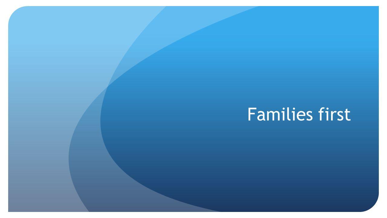 Vraag 1 Hoeveel uur per dag is families first beschikbaar voor het gezin.