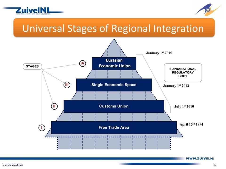Universal Stages of Regional Integration Versie 2015.03 37
