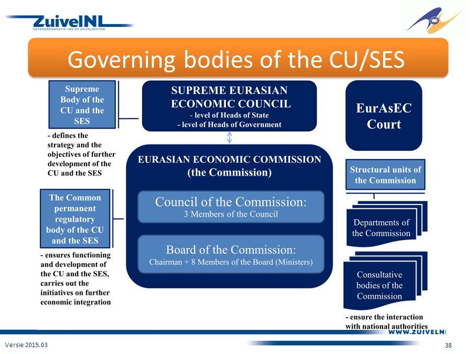 Governing bodies of the CU/SES Versie 2015.03 38