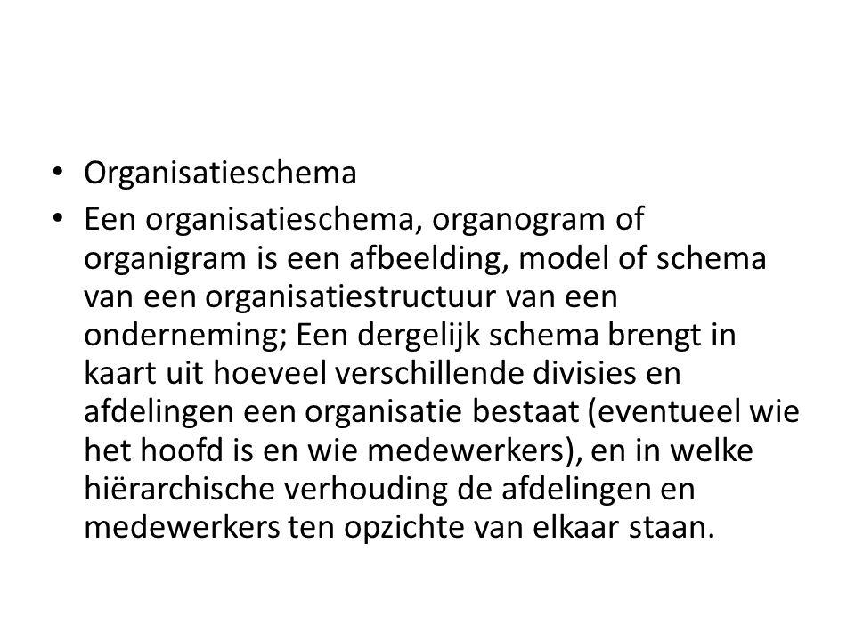 Organisatieschema Een organisatieschema, organogram of organigram is een afbeelding, model of schema van een organisatiestructuur van een onderneming;