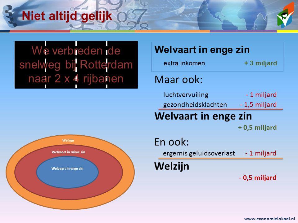 www.economielokaal.nl Niet altijd gelijk We verbreden de snelweg bij Rotterdam naar 2 x 4 rijbanen Welvaart in enge zin extra inkomen+ 3 miljard Maar