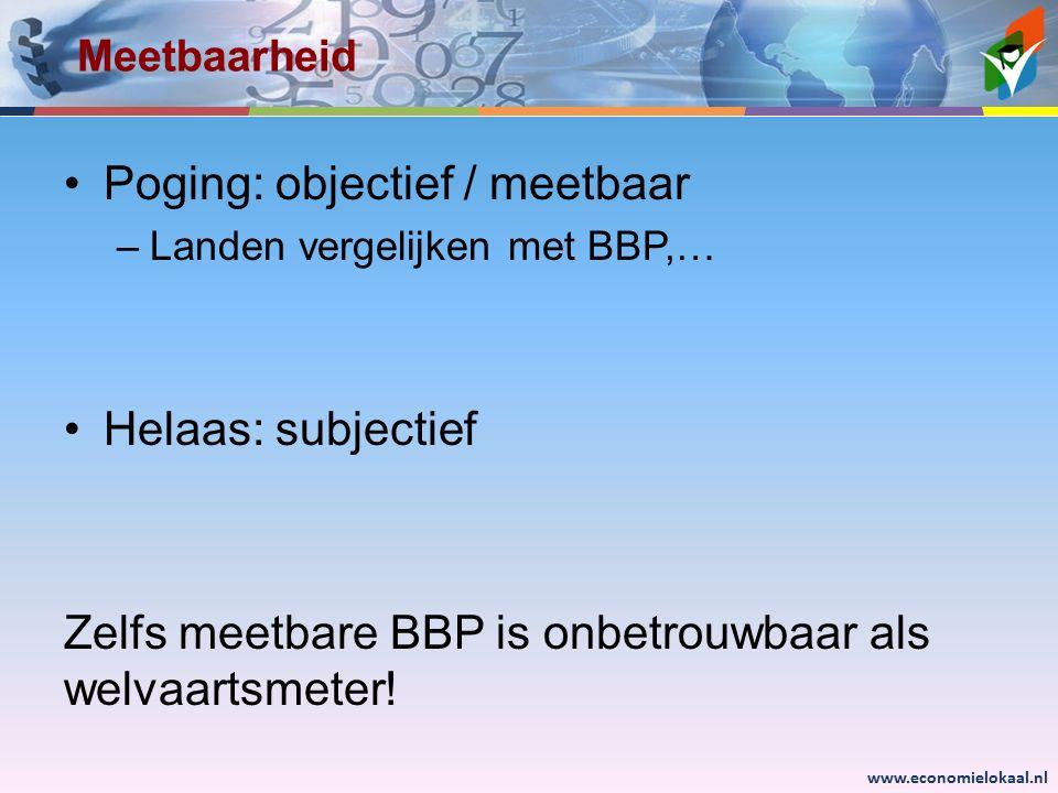 www.economielokaal.nl Meetbaarheid Poging: objectief / meetbaar –Landen vergelijken met BBP,… Helaas: subjectief Zelfs meetbare BBP is onbetrouwbaar a