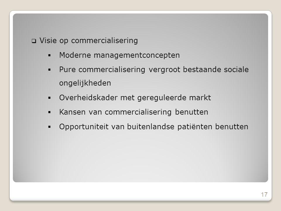 17  Visie op commercialisering  Moderne managementconcepten  Pure commercialisering vergroot bestaande sociale ongelijkheden  Overheidskader met gereguleerde markt  Kansen van commercialisering benutten  Opportuniteit van buitenlandse patiënten benutten