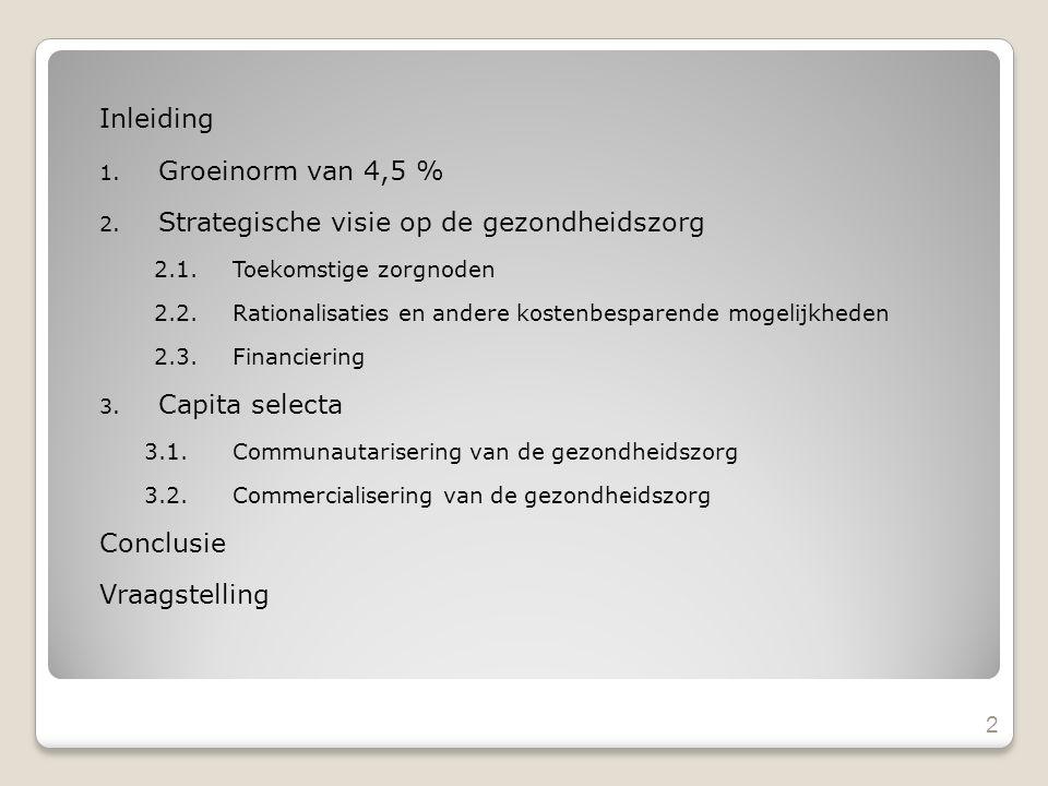 Inleiding 1. Groeinorm van 4,5 % 2.