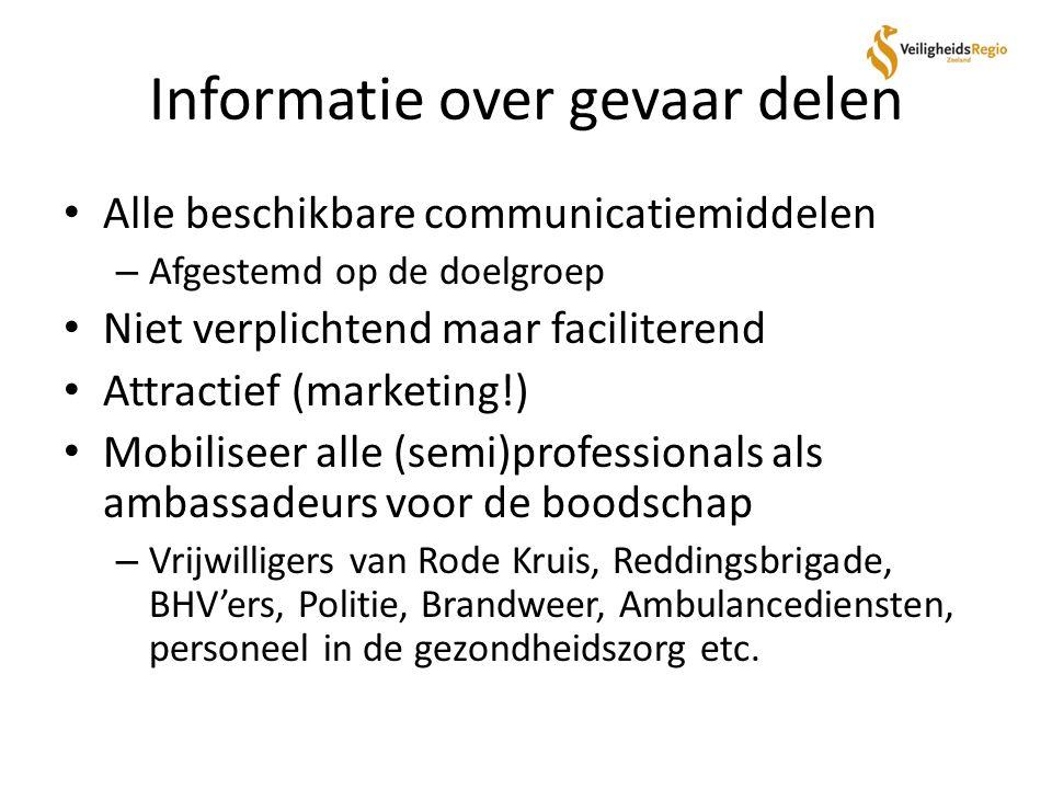 Frontpage website Zeeland Veilig