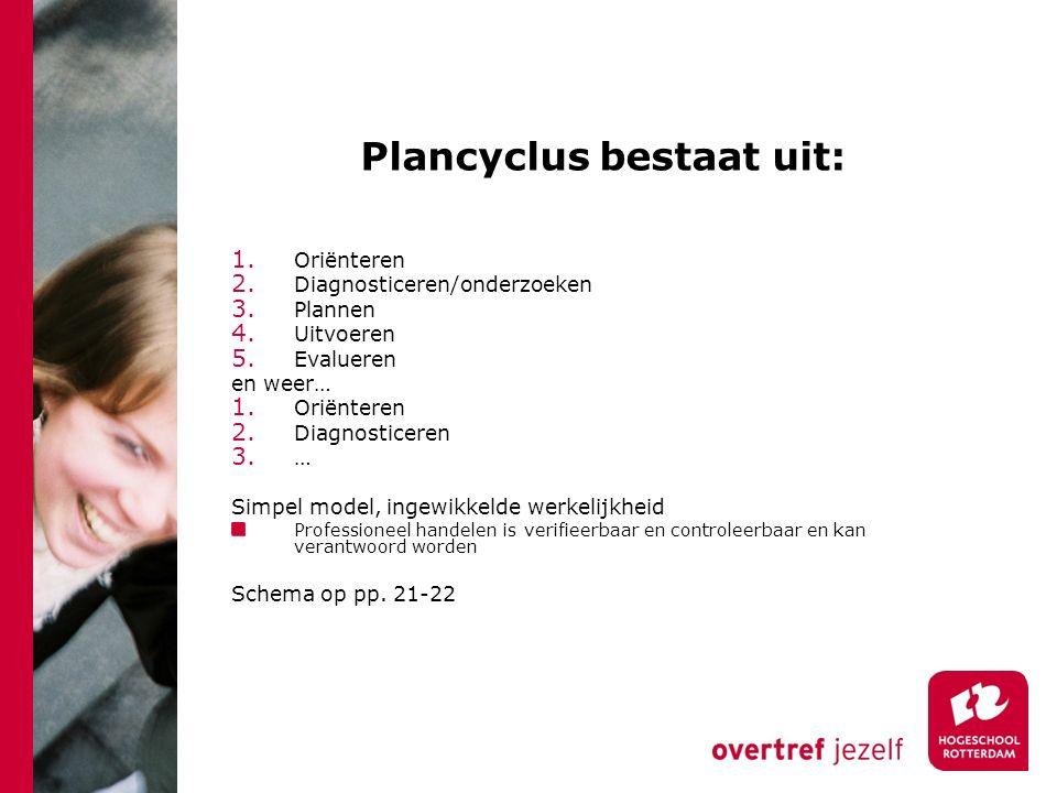 Plancyclus bestaat uit: 1. Oriënteren 2. Diagnosticeren/onderzoeken 3.